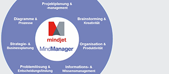 Was ist MindManager?